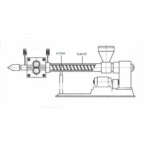 What Is An Extruder Machine ?