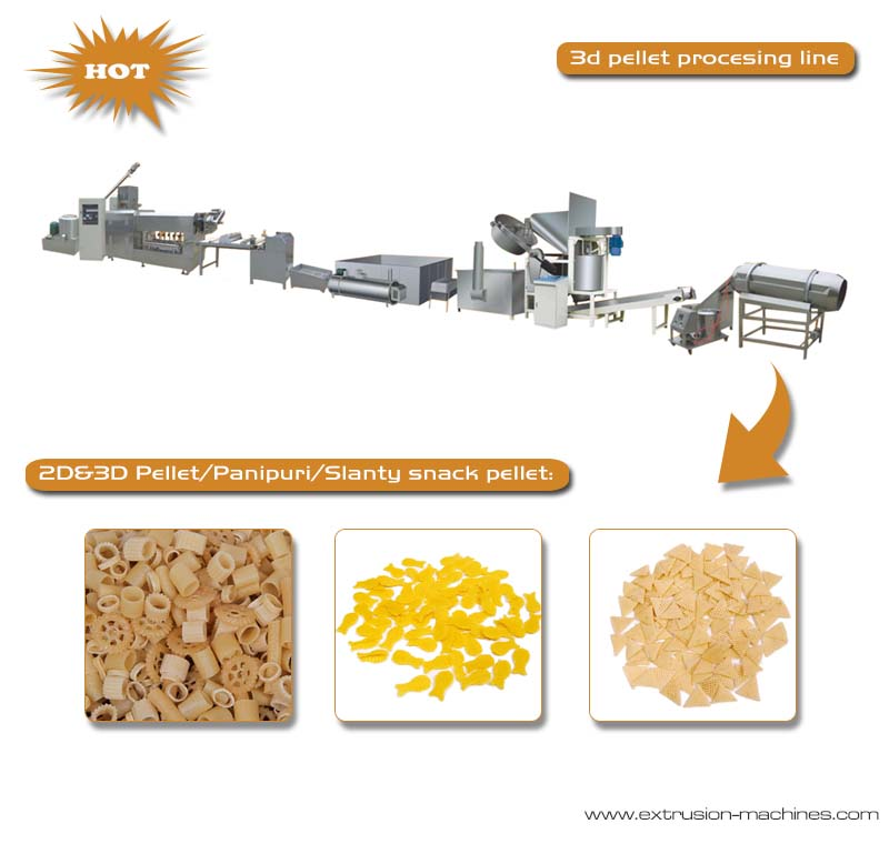 3D pellet snack processing line 65874