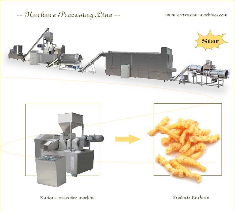 kurkure making machine 2541256