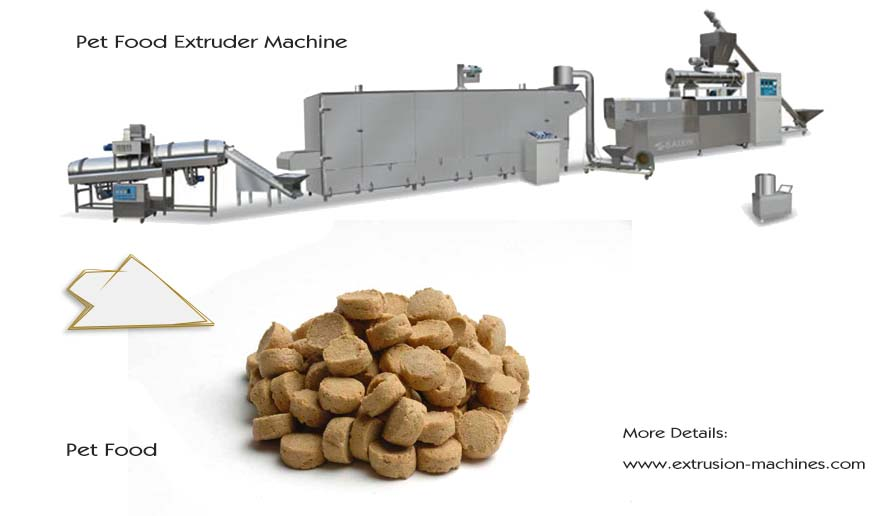 pet food processing line 548721