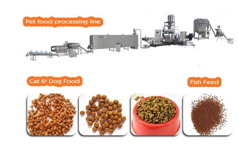 pet food production line 965874