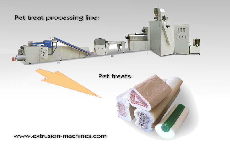 Pet Treats Process Line 854712