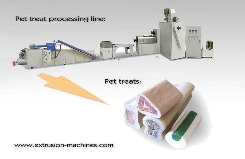 Pet Treats Process Line 854712